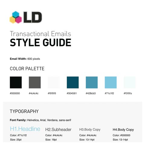how to write a style guide for a company